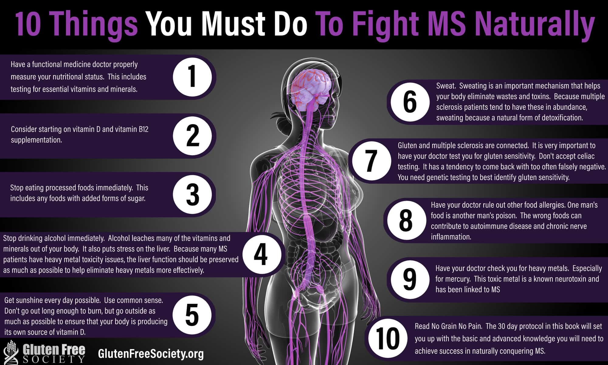 How to Deal With MS Naturally | Gluten-Free Society