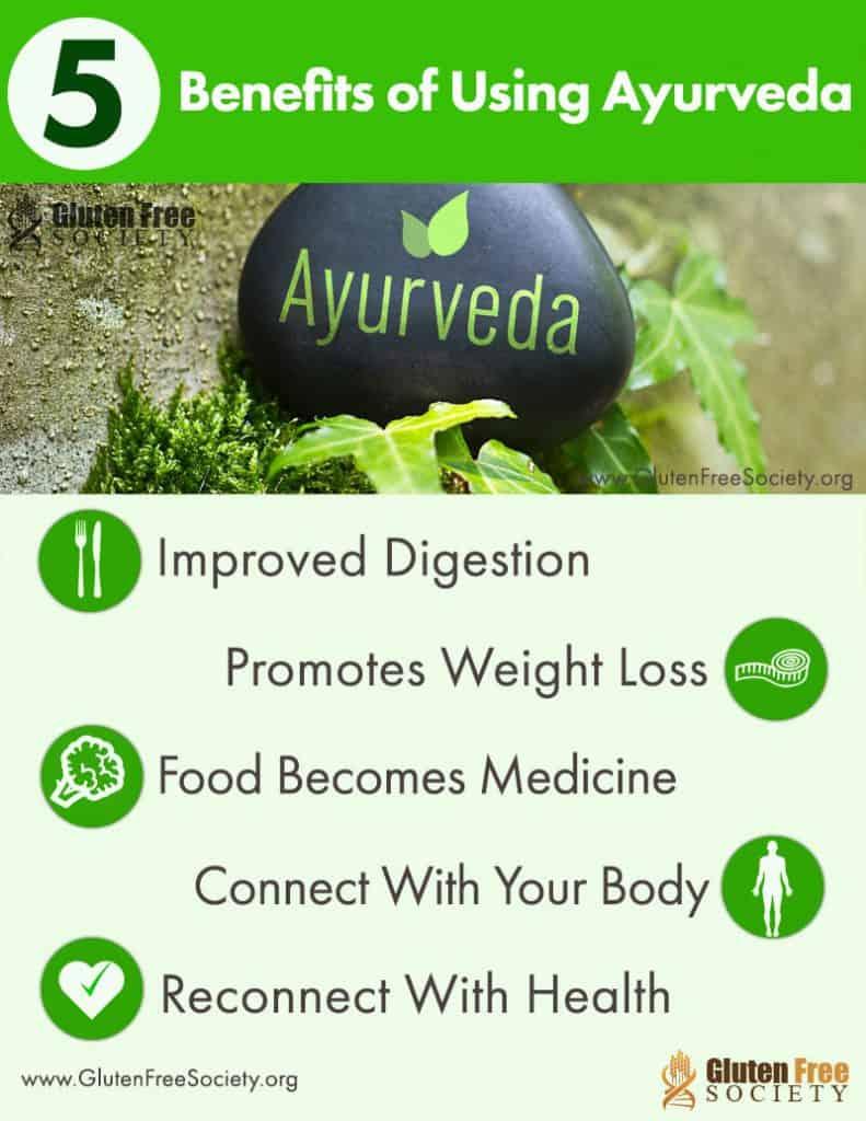 ayurveda and the gluten free diet