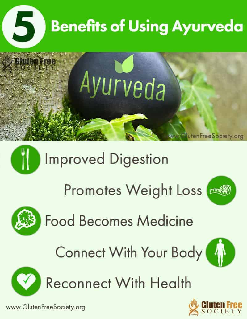 ayurveda and the gluten free diet