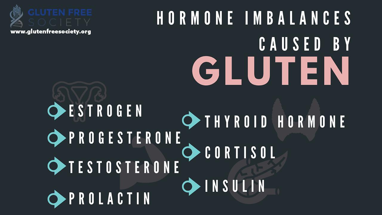gluten causes hormone imbalance
