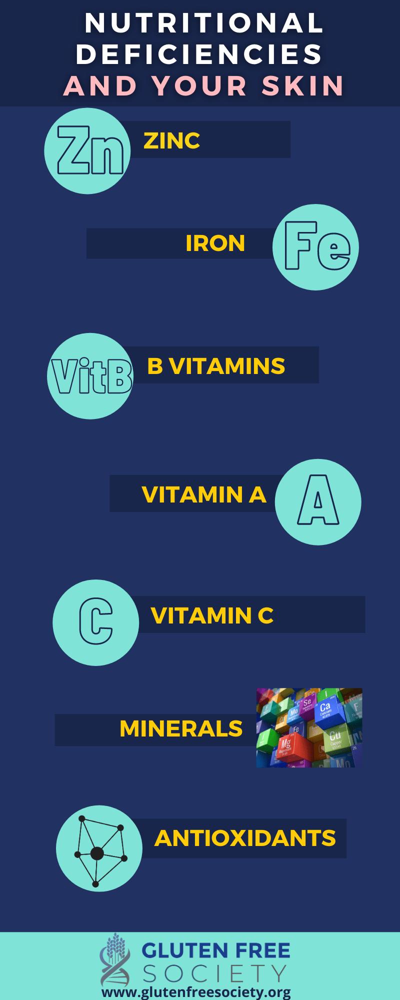 vitamins, gluten, and skin health