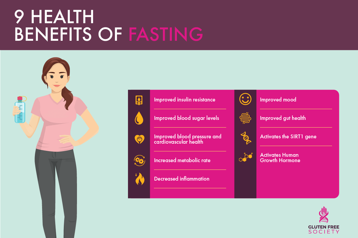 9 Benefits of Fasting