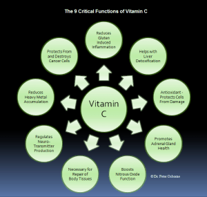 9 Funções críticas de vitamina C