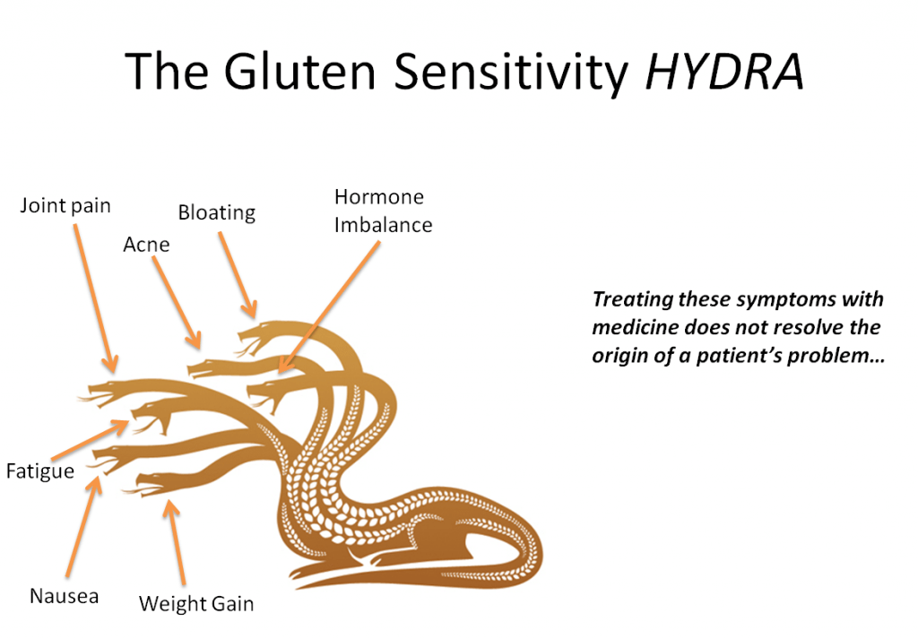 Gluten Sensitivity Hydra Pic