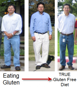 Gluten Free and Weight Loss | Gluten-Free Society