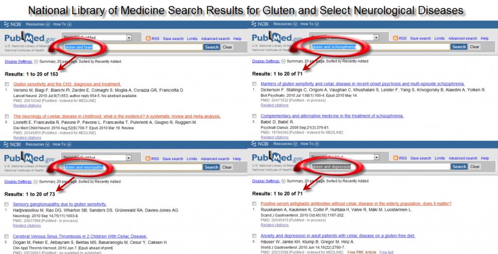 Nerve damage pubmed search