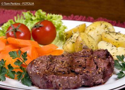 Gluten Free Grass Fed Beef